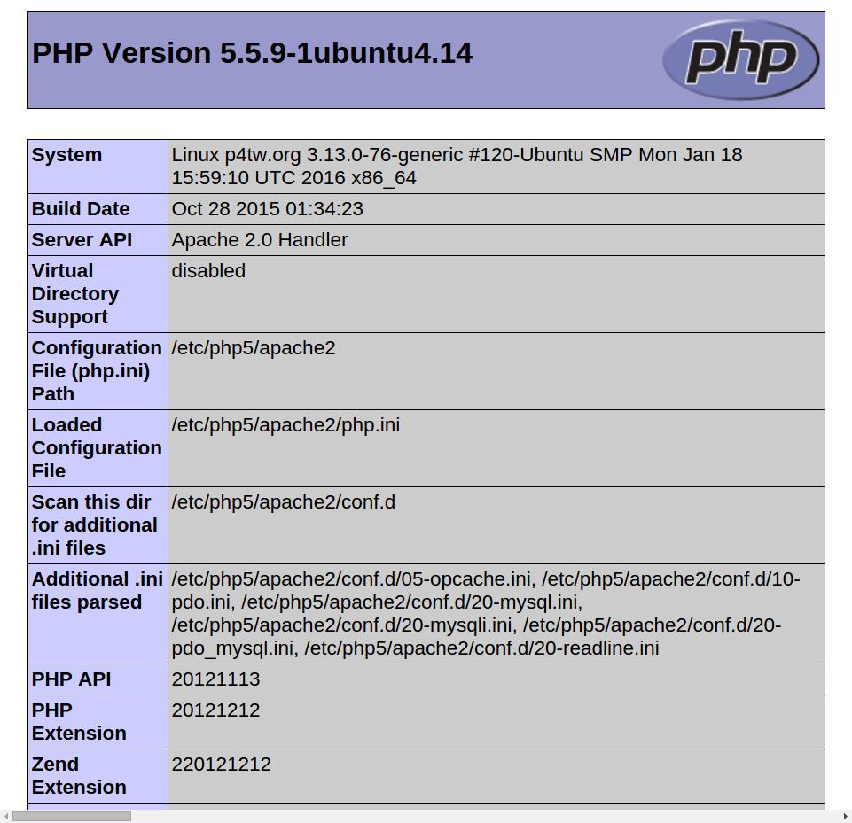 phpinfo-5.5.9-1ubuntu4.14