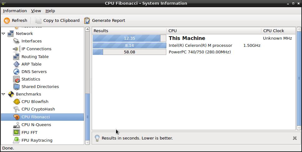 Pi3_Hardinfo_CPU_Fibonacci