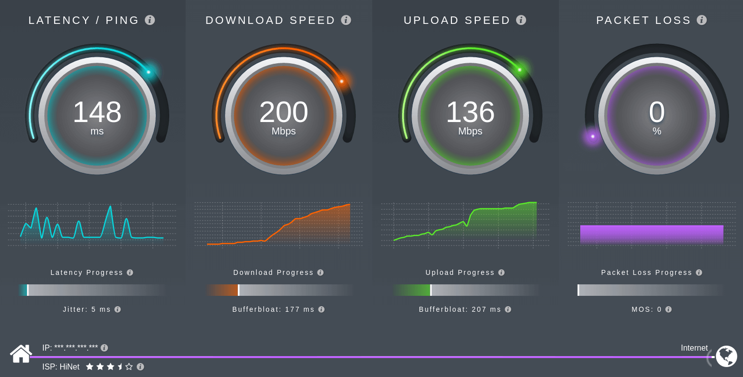 SourceForge Internet Speedtest