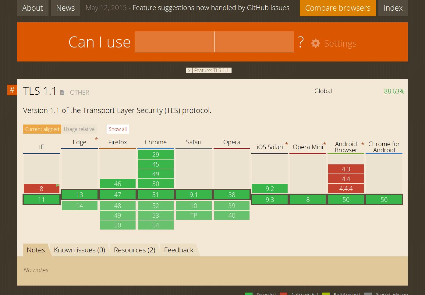 CanIuse_TLS-1.1