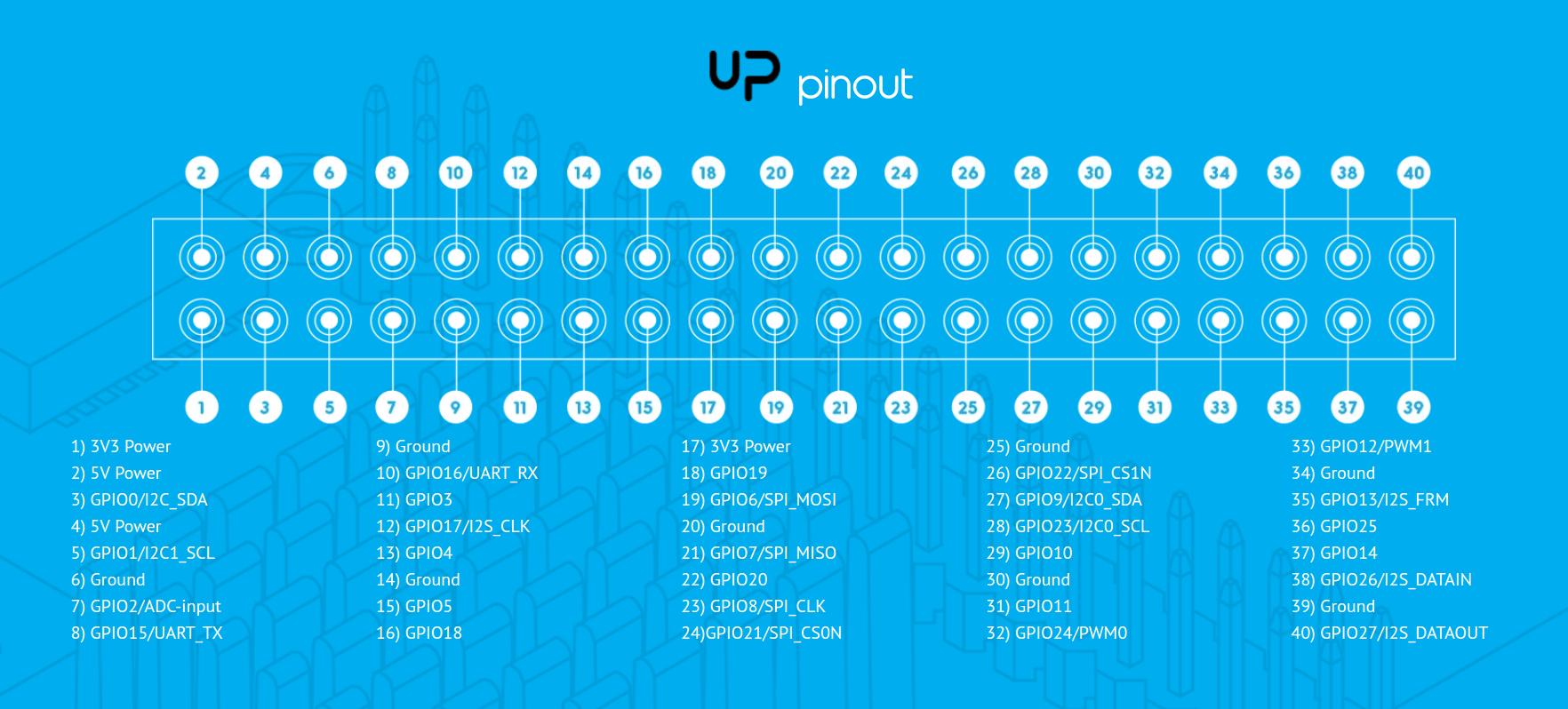 upboard-pinout